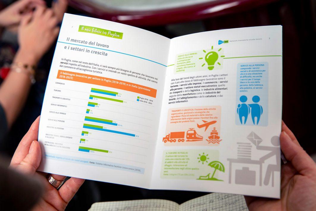 Ein Flyer mit Statistiken zum Thema Jugendarbeitslosigkeit