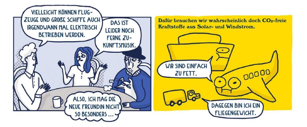 """Zeichnung eines Comics, in dem links im Bild über die Zukunft von elektrischen Flugzeugen und Schiffen gesprochen wird und rechts die zu """"fetten"""" Schiffe, Flugzeuge und LKWs im Vergleich zueinander stehen."""