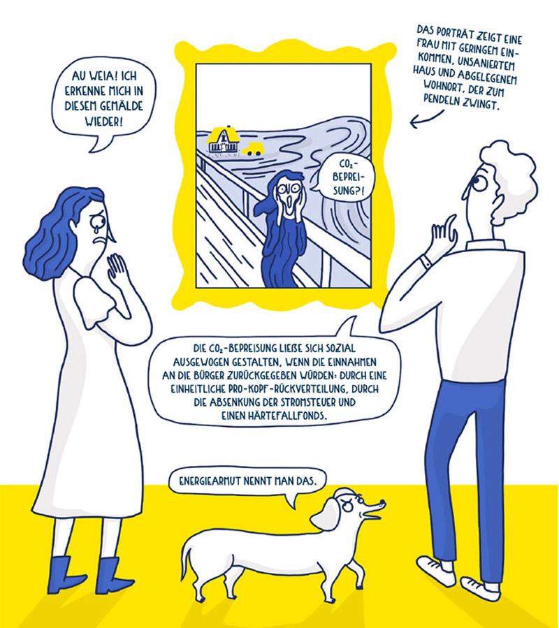 Zeichnung zweier Menschen und eines Hundes, die traurig und sachlich vor einem Gemälde stehen, das dem Schrei von Edvard Munch nachempfunden ist. Im Hintergrund des Bildes ist ein Haus und ein Auto zu sehen und der Schrei schreit: CO2-Bepreisung?!